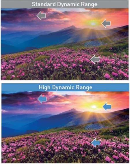 02 Uhd Bd Dynamicrange And Effect0