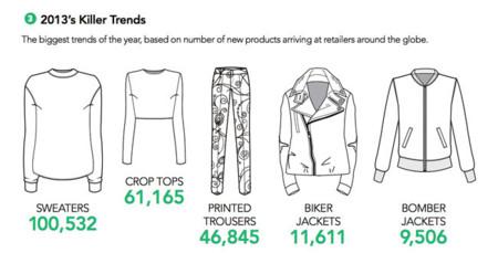 tendencias 2013 sudaderas