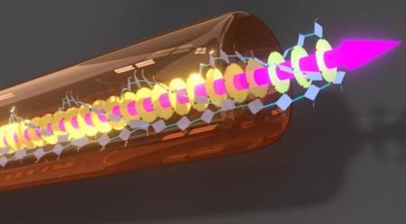 La coherencia cuántica plantea una revolución en la eficiencia de los paneles solares