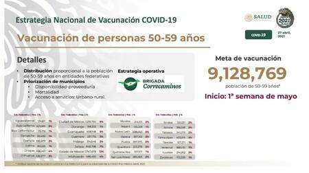 Vacunacion Adultos 50 59 Anos Mexico Pre Registro 28