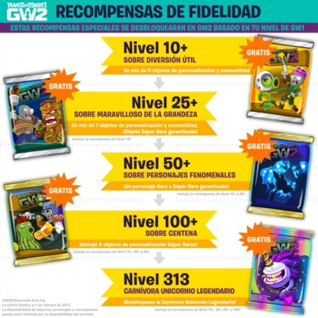 Plants Vs Zombies Garden Warfare 2 Rango