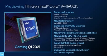 Intel Core 11va I9