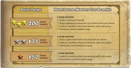 Master HCT