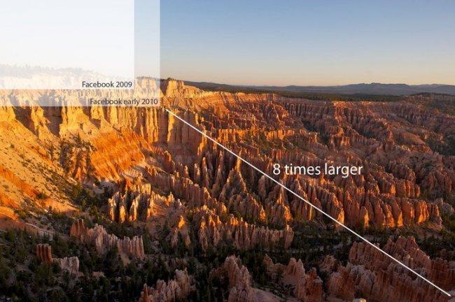 facebook aumenta tamaño fotos a 2048px