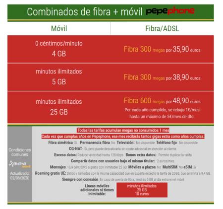 Nuevas Tarifas Combinadas De Fibra Y Movil Pepephone En Junio De 2020