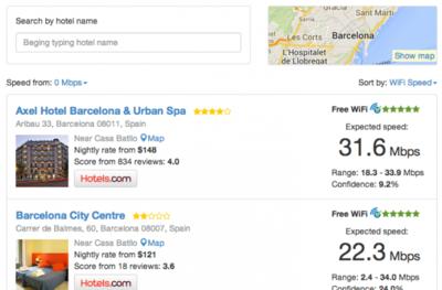 Hotel Wifi Test, para comprobar la calidad de su WiFi