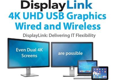 DisplayLink muestra cómo transmitir de forma inalámbrica dos señales 4K a la vez
