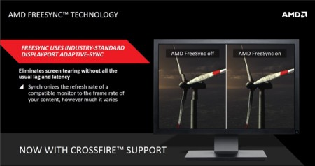 Amd Catalyst 15 7 Cf Crossfire Dx12