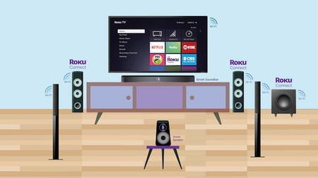 Roku prepara un asistente virtual para competir a su estilo con Siri y Alexa