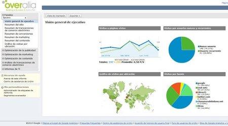Urchin, un paso más en la analítica web