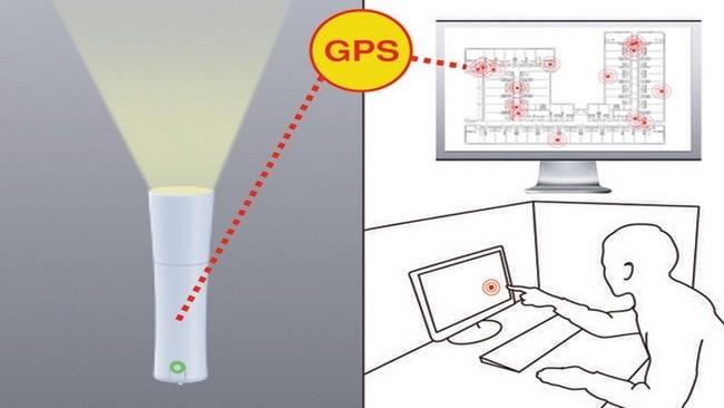 save:us GPS