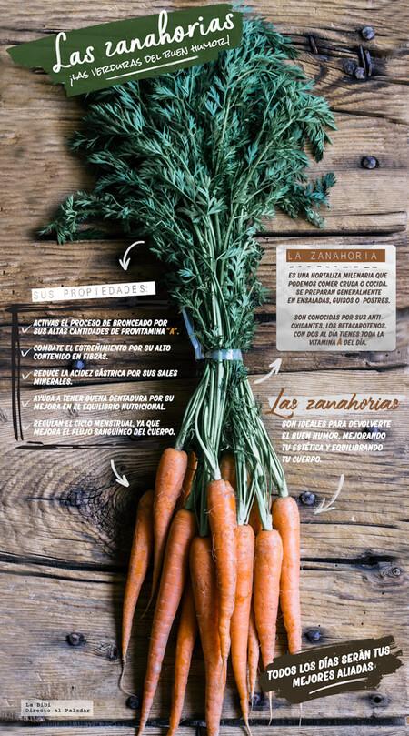 Infografía: Las zanahorias, las verduras del buen humor