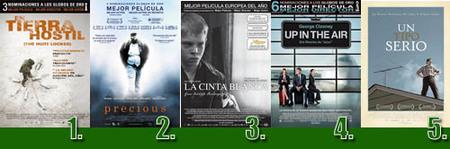 Top Blogdecine | Los Oscar animan la clasificación