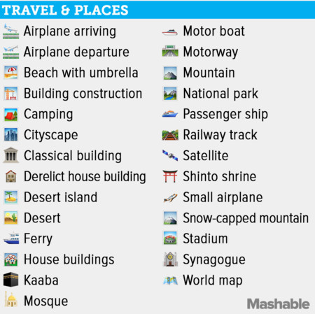 5 Travel And Places
