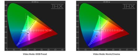 Sony 900 Cinema Pro Ssweep Pid 37 Cid 4 Tid 1