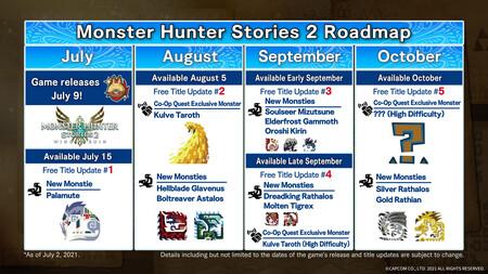 Monster Hunter Stories 2 Hoja Ruta