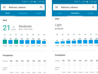 Clima de Google Now agrega información más detallada del viento y la lluvia