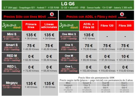 Precios Lg G6 Con Pago A Plazos Y Tarifas Vodafone