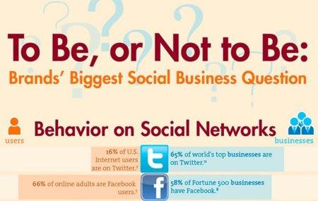 ¿Estar o no estar en las redes sociales?, la infografía de la semana