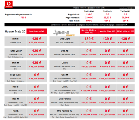 Precios Huawei Mate 20 Con Pago A Plazos Y Tarifas Vodafone