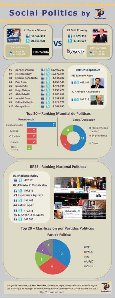 infografia-politicos-rrss.jpg