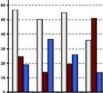 Estadísticas alimentarias del consumo ¿creer o no creer?