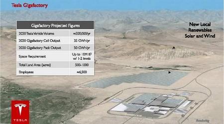 Tesla quiere usar recursos locales en la fabricación de su nueva megafactoría