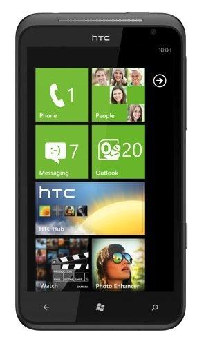 HTC Titan pantalla