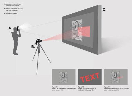 """El fulgurador, un vehículo para la """"guerrilla fotográfica"""""""