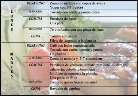 Tu dieta semanal con Vitónica (LXXXIV): incorporando frutos secos