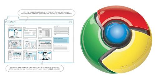 Google sube la apuesta: anuncia Chrome, un nuevo navegador basado en WebKit