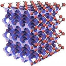 Photonic Crystal