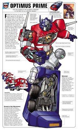 Transformers de calle