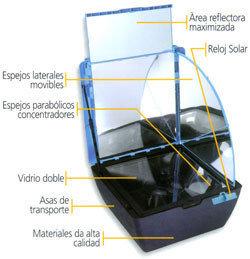 El horno solar