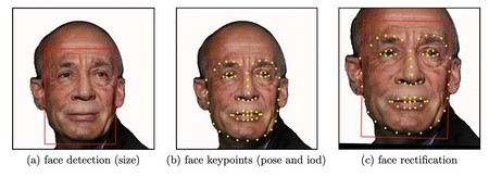 Ibm Facial Data