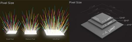 Tamano Pixeles