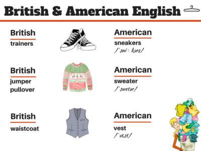No es lo mismo hablar británico que norteamericano, y este diccionario visual nos lo enseña