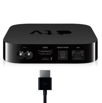 Conexiones del Apple TV