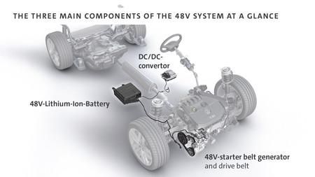 Mecanica Volkswagen Golf Viii