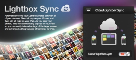 Camera+ sincronización con iCloud