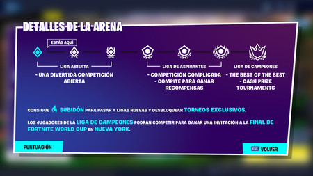 preparacion fortnite world cup