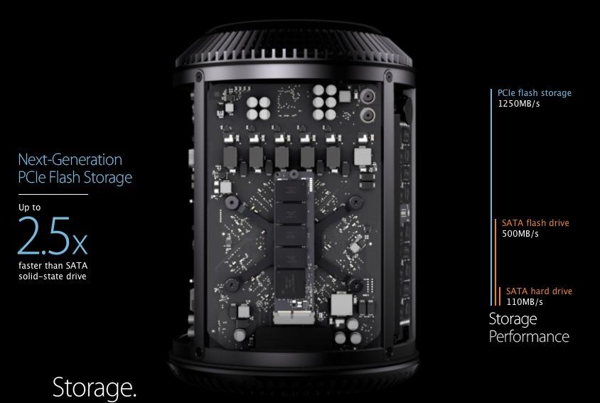 Foto de Imágenes en detalle del Nuevo Mac Pro WWDC 2013 (5/10)