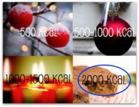 Solución a la adivinanza: la cena de Navidad puede alcanzar las 2000 kcal