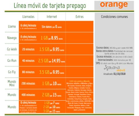 Tarifas Orange Tarjeta Prepago Octubre 2018