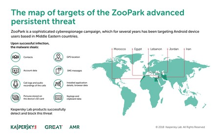 Zoopark Infographic