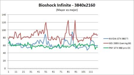 Bioshockinfinite 4k