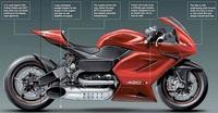 MTT 420R: 420 CV y 420 km/h. Ríete tu de la MTT Y2K