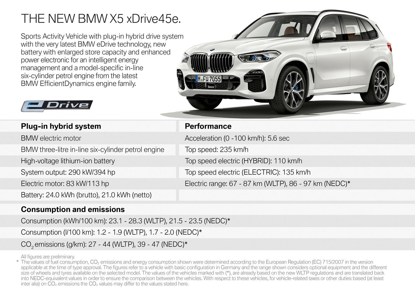 Foto de BMW X5 xDrive45e (16/16)