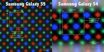 La pantalla del Samsung Galaxy S5 es más eficiente que la del S4 según Chipworks