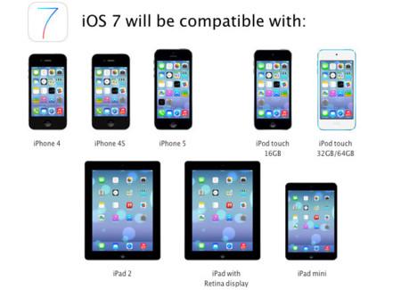 ¿Con qué dispositivos son compatibles las nuevas funcionalidades de iOS 7?